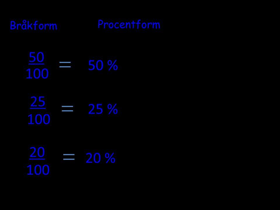 Bråkform 50 100 25 100 Procentform 25 % 50 % 20 100 20 %