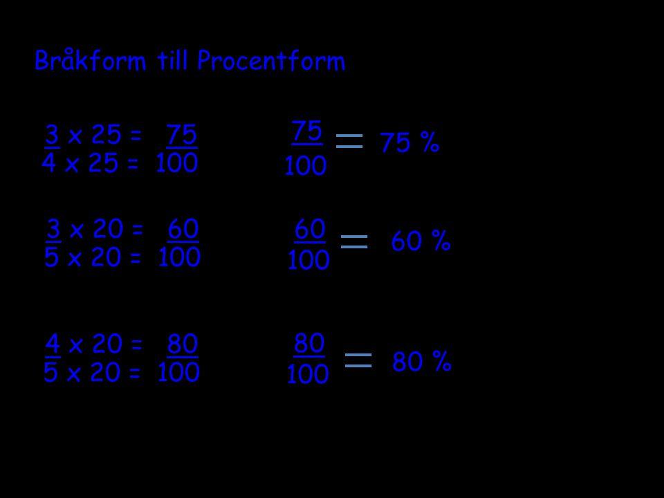 4 x 25 = 100 3 x 25 = 75 5 x 20 = 100 3 x 20 = 60 5 x 20 = 100 4 x 20 = 80 75 100 60 100 80 100 75 % 80 % 60 % Bråkform till Procentform