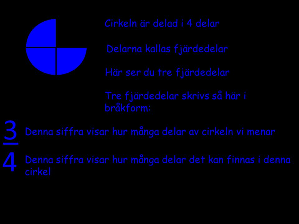 Cirkeln är delad i 4 delar Delarna kallas fjärdedelar Här ser du tre fjärdedelar Tre fjärdedelar skrivs så här i bråkform: 3 4 Denna siffra visar hur