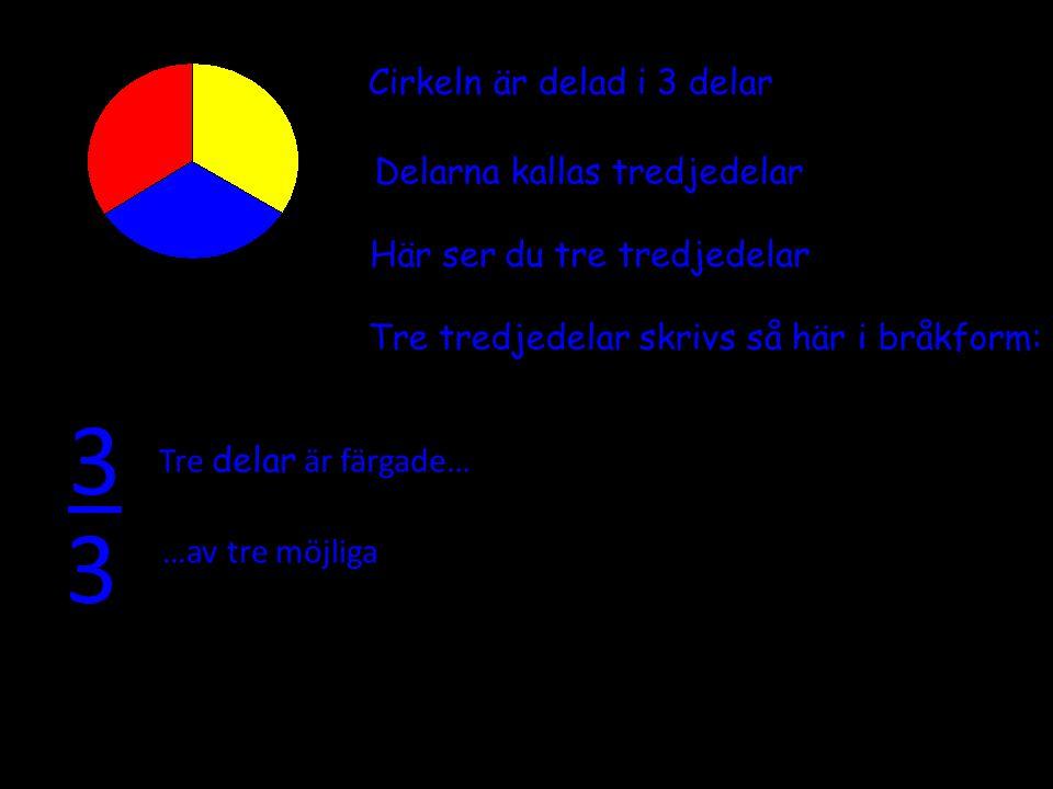 Cirkeln är delad i 3 delar Delarna kallas tredjedelar Här ser du tre tredjedelar Tre tredjedelar skrivs så här i bråkform: 3 3 Tre delar är färgade… …