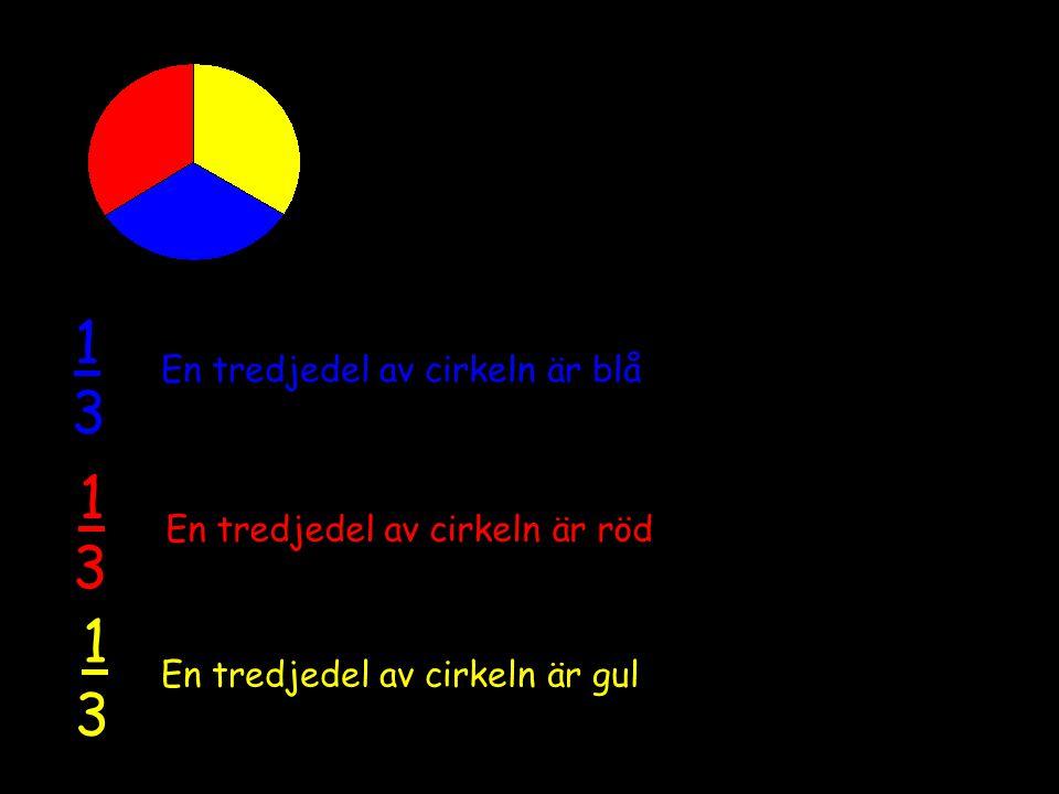 2 4 1 2 Här ser du 2 delar av 4 Här ser du 1 del av 2 De 2 delarna tillsammans i cirkel A är lika stora som 1 del i cirkel B AB