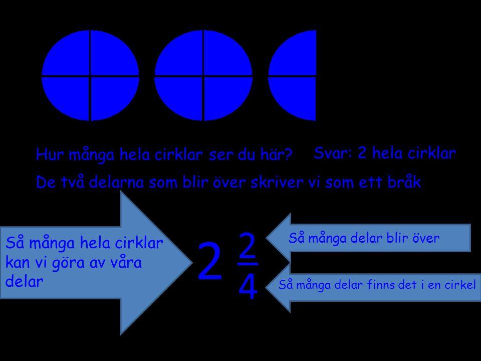 Hur många hela cirklar ser du här? 2 4 Svar: 2 hela cirklar De två delarna som blir över skriver vi som ett bråk 2 Så många hela cirklar kan vi göra a