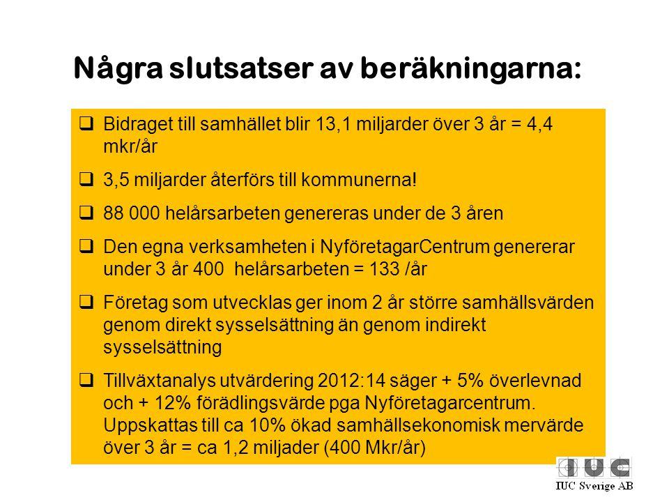 Några slutsatser av beräkningarna:  Bidraget till samhället blir 13,1 miljarder över 3 år = 4,4 mkr/år  3,5 miljarder återförs till kommunerna!  88
