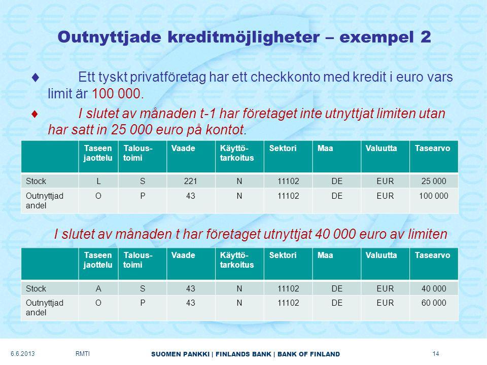 SUOMEN PANKKI   FINLANDS BANK   BANK OF FINLAND Outnyttjade kreditmöjligheter – exempel 2  Ett tyskt privatföretag har ett checkkonto med kredit i euro vars limit är 100 000.