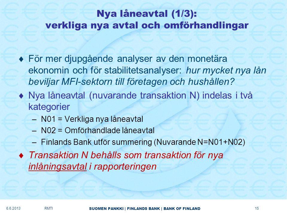 SUOMEN PANKKI   FINLANDS BANK   BANK OF FINLAND Nya låneavtal (1/3): verkliga nya avtal och omförhandlingar  För mer djupgående analyser av den monetära ekonomin och för stabilitetsanalyser: hur mycket nya lån beviljar MFI-sektorn till företagen och hushållen.