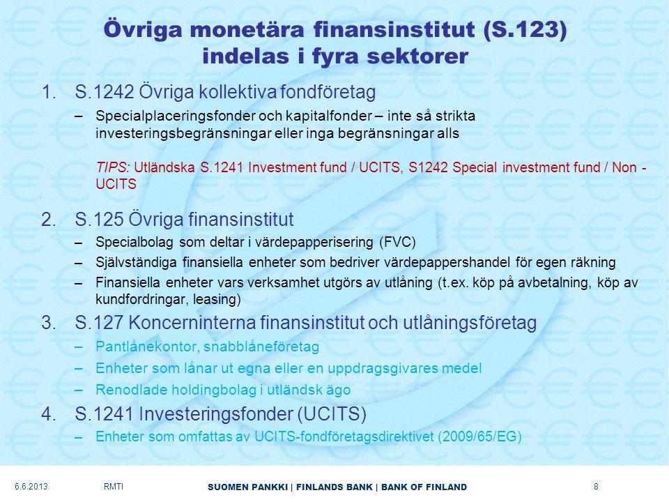 SUOMEN PANKKI | FINLANDS BANK | BANK OF FINLAND Övriga monetära finansinstitut (S.123) indelas i fyra sektorer 1.S.1242 Övriga kollektiva fondföretag