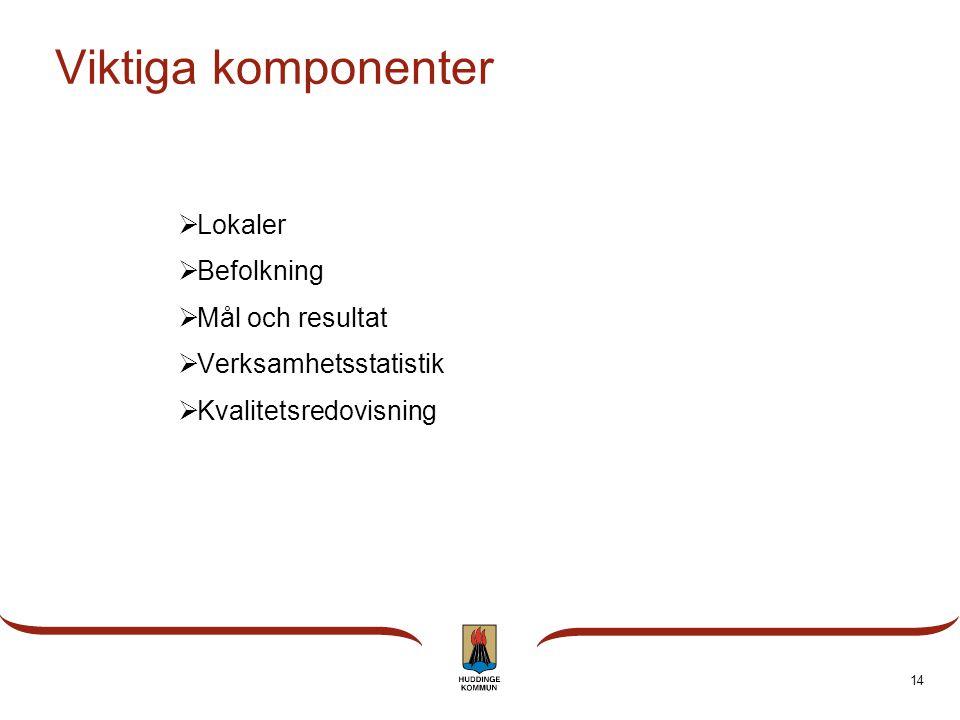 13 Grundbultar  Ekonomistyrning  Personalstyrning  Verksamhetsstyrning