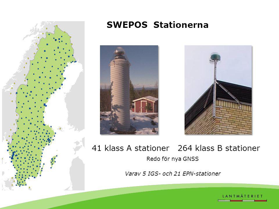 SWEPOS Stationerna Varav 5 IGS- och 21 EPN-stationer 41 klass A stationer 264 klass B stationer Redo för nya GNSS