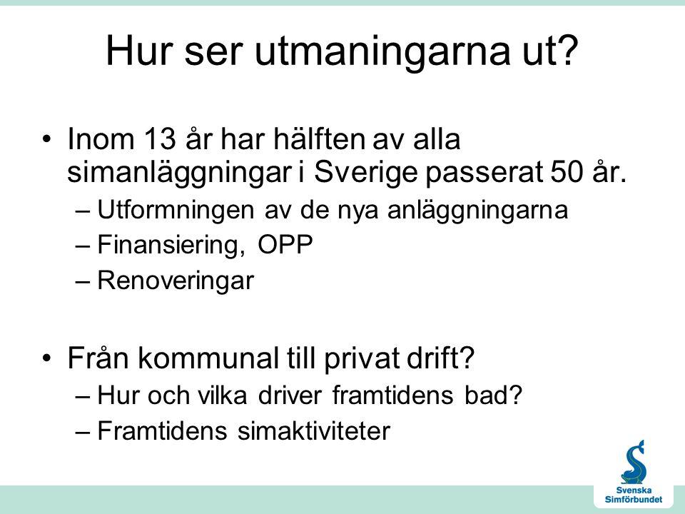 Anläggningsregistret •Syfte, tillvägagångssätt •Databas, open source •Byggnadsår •Ägare, operatör •Storlek, antal •Alla simanläggningar i Sverige –Inomhus och utomhus