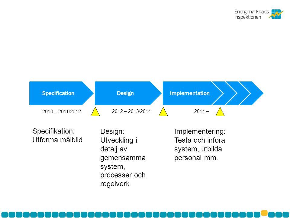 SpecificationDesignImplementation 2010 – 2011/2012 2012 – 2013/20142014 – Specifikation: Utforma målbild Design: Utveckling i detalj av gemensamma sys