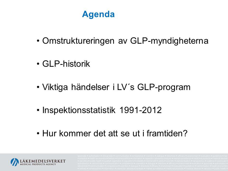 Agenda •Omstruktureringen av GLP-myndigheterna •GLP-historik •Viktiga händelser i LV´s GLP-program •Inspektionsstatistik 1991-2012 •Hur kommer det att