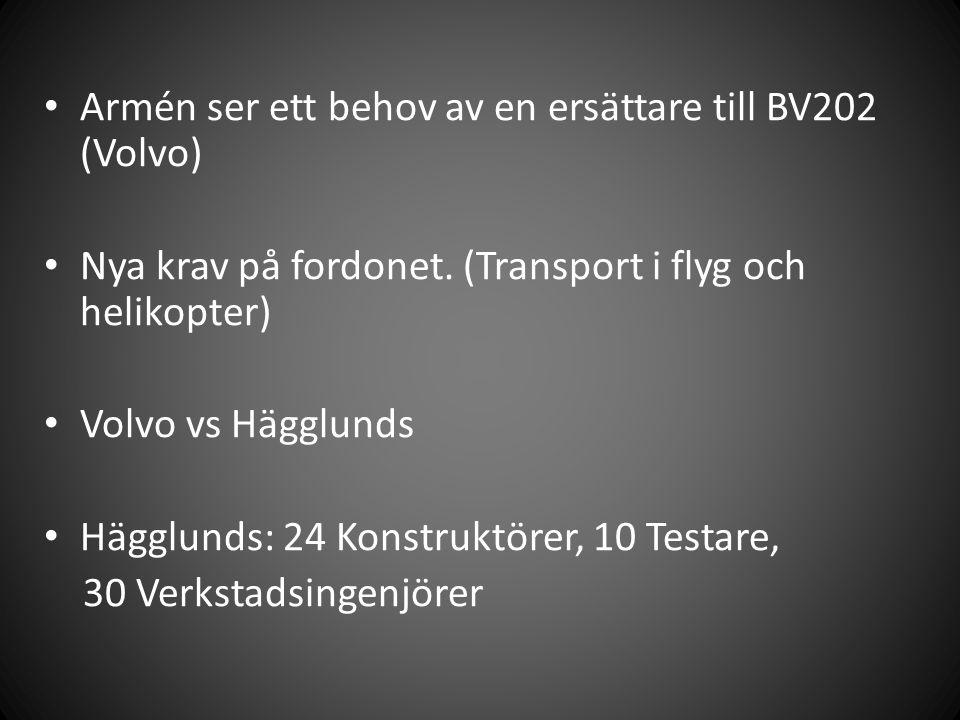 • Armén ser ett behov av en ersättare till BV202 (Volvo) • Nya krav på fordonet. (Transport i flyg och helikopter) • Volvo vs Hägglunds • Hägglunds: 2