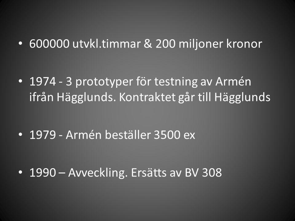 • 600000 utvkl.timmar & 200 miljoner kronor • 1974 - 3 prototyper för testning av Armén ifrån Hägglunds. Kontraktet går till Hägglunds • 1979 - Armén