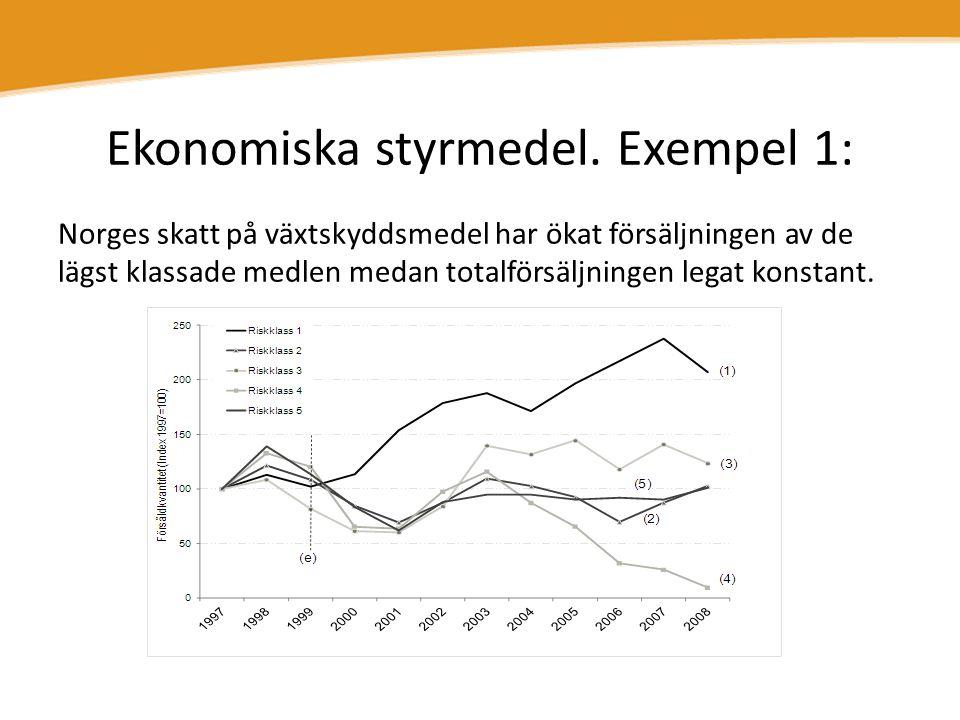 Ekonomiska styrmedel. Exempel 1: Norges skatt på växtskyddsmedel har ökat försäljningen av de lägst klassade medlen medan totalförsäljningen legat kon