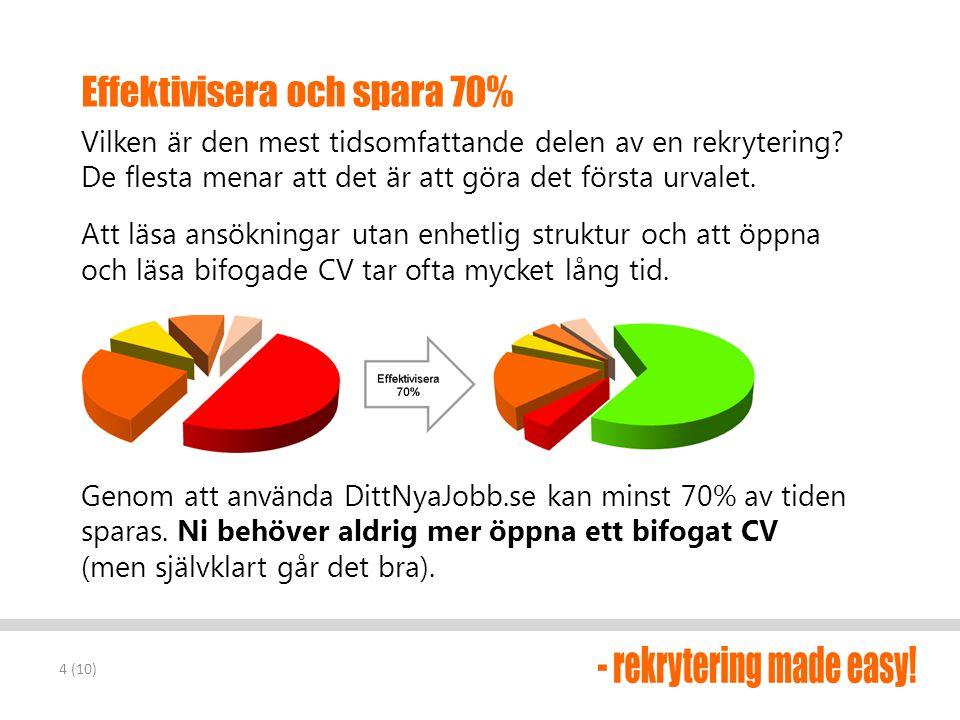 Effektivisera och spara 70% Vilken är den mest tidsomfattande delen av en rekrytering? De flesta menar att det är att göra det första urvalet. Att läs