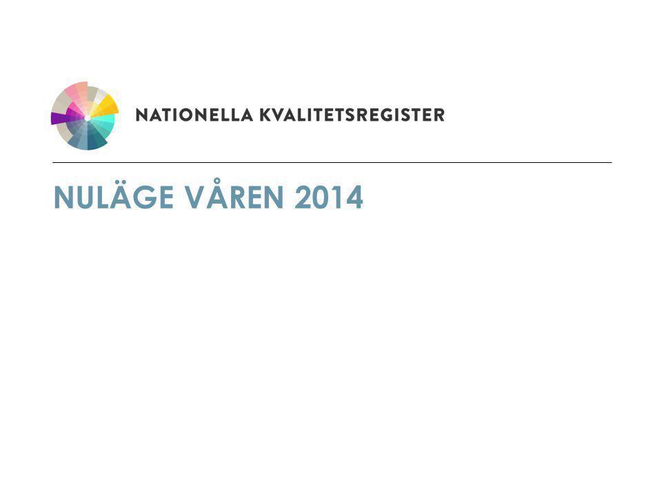 NULÄGE VÅREN 2014