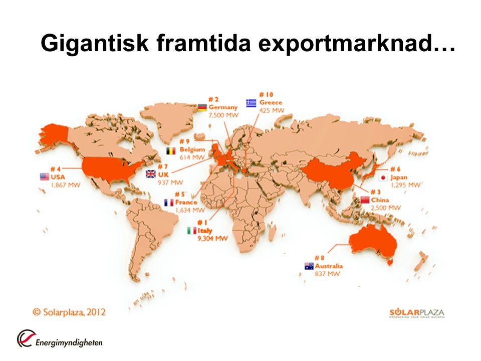 Gigantisk framtida exportmarknad…