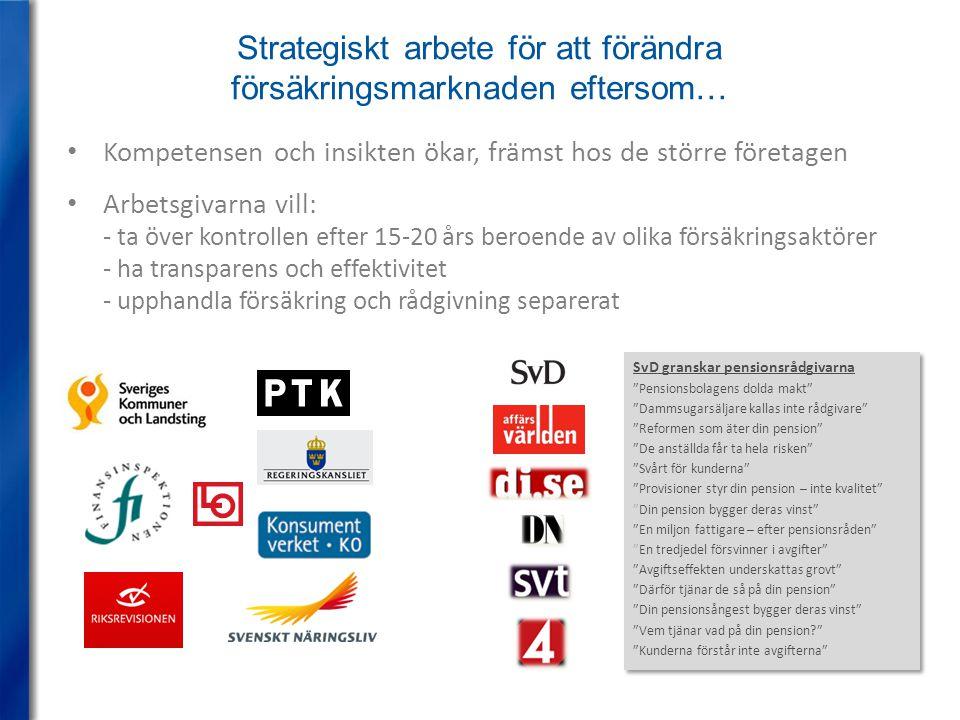 Strategiskt arbete för att förändra försäkringsmarknaden eftersom… • Kompetensen och insikten ökar, främst hos de större företagen • Arbetsgivarna vil