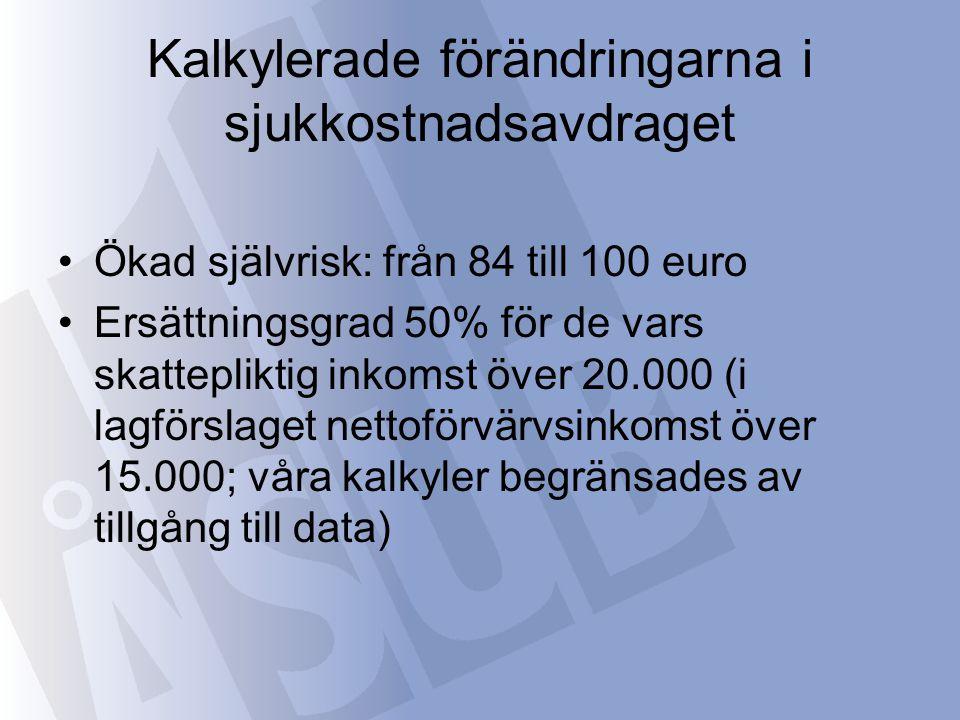 Kalkylerade förändringarna i sjukkostnadsavdraget •Ökad självrisk: från 84 till 100 euro •Ersättningsgrad 50% för de vars skattepliktig inkomst över 20.000 (i lagförslaget nettoförvärvsinkomst över 15.000; våra kalkyler begränsades av tillgång till data)