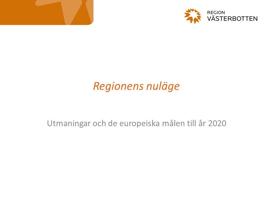 Regionens nuläge Utmaningar och de europeiska målen till år 2020