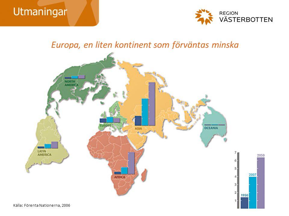 Europa, en liten kontinent som förväntas minska Utmaningar Källa: Förenta Nationerna, 2006