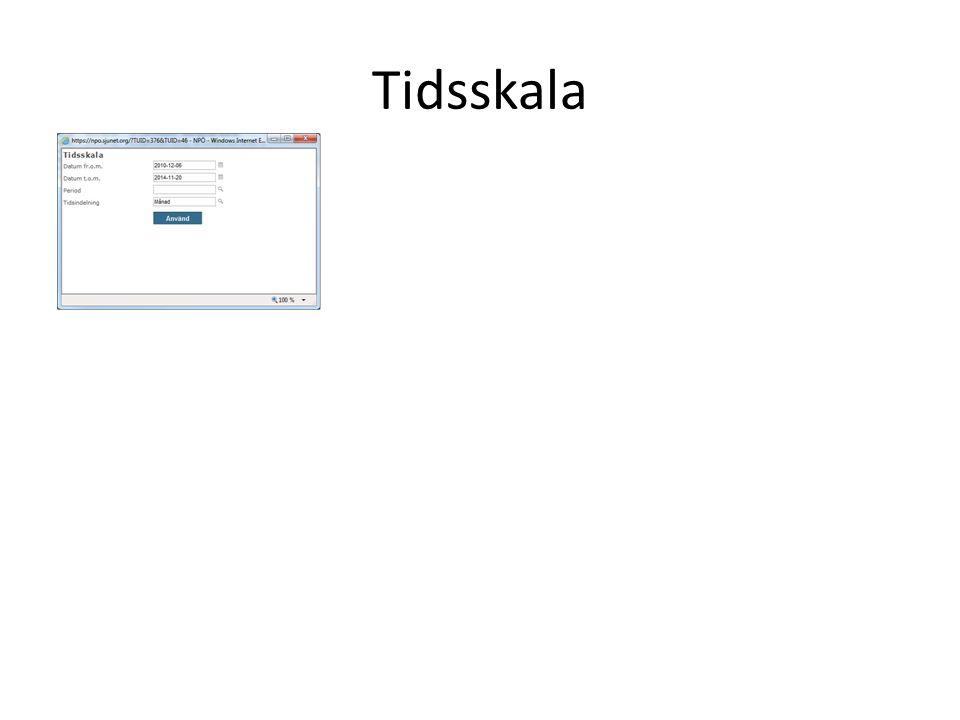Tidsskala