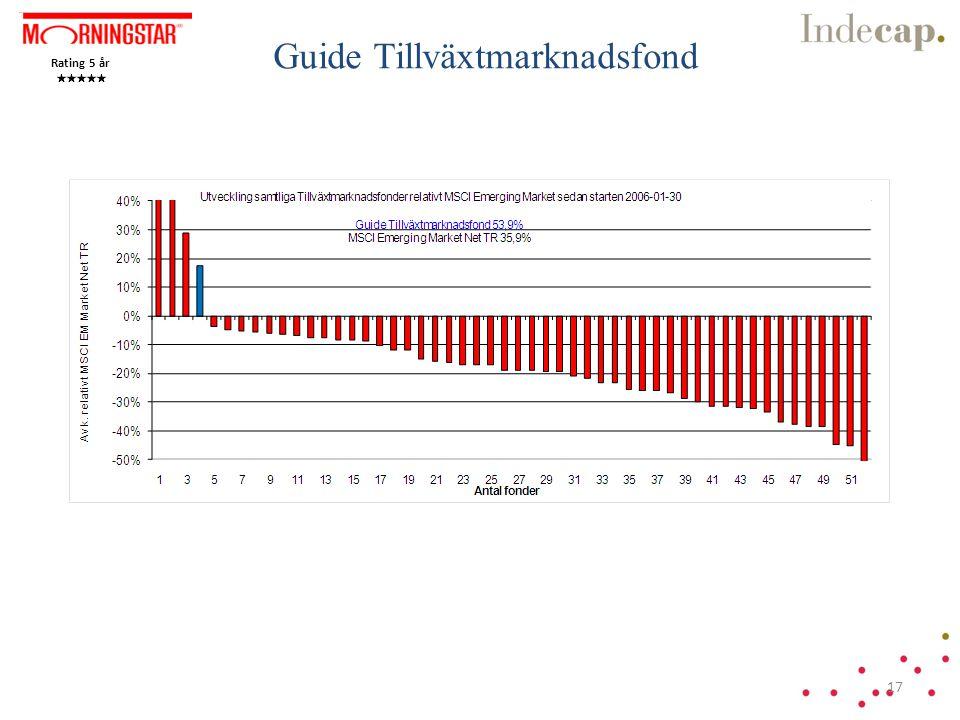 Rating 5 år Guide Tillväxtmarknadsfond 17