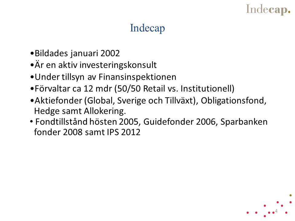 Indecap •Bildades januari 2002 •Är en aktiv investeringskonsult •Under tillsyn av Finansinspektionen •Förvaltar ca 12 mdr (50/50 Retail vs.