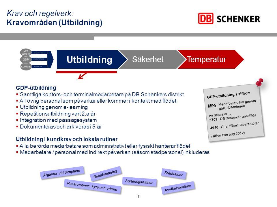 7 TemperaturSäkerhet Utbildning GDP-utbildning  Samtliga kontors- och terminalmedarbetare på DB Schenkers distrikt  All övrig personal som påverkar