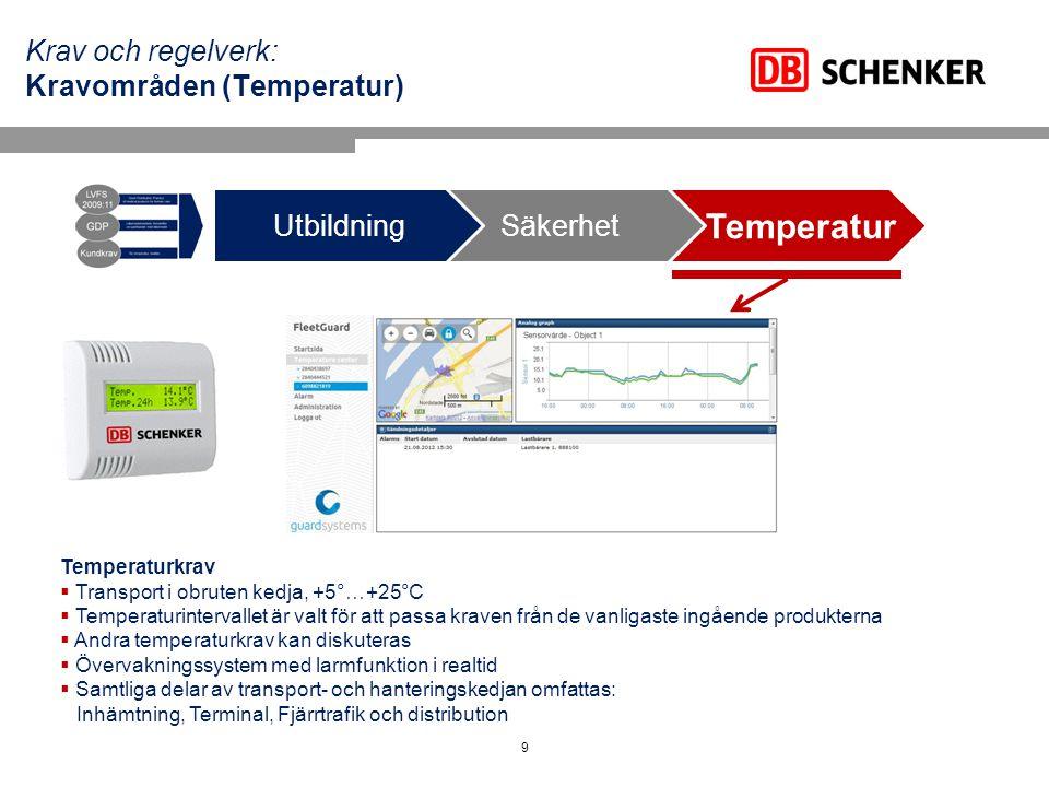 Temperatur SäkerhetUtbildning Temperaturkrav  Transport i obruten kedja, +5°…+25°C  Temperaturintervallet är valt för att passa kraven från de vanli