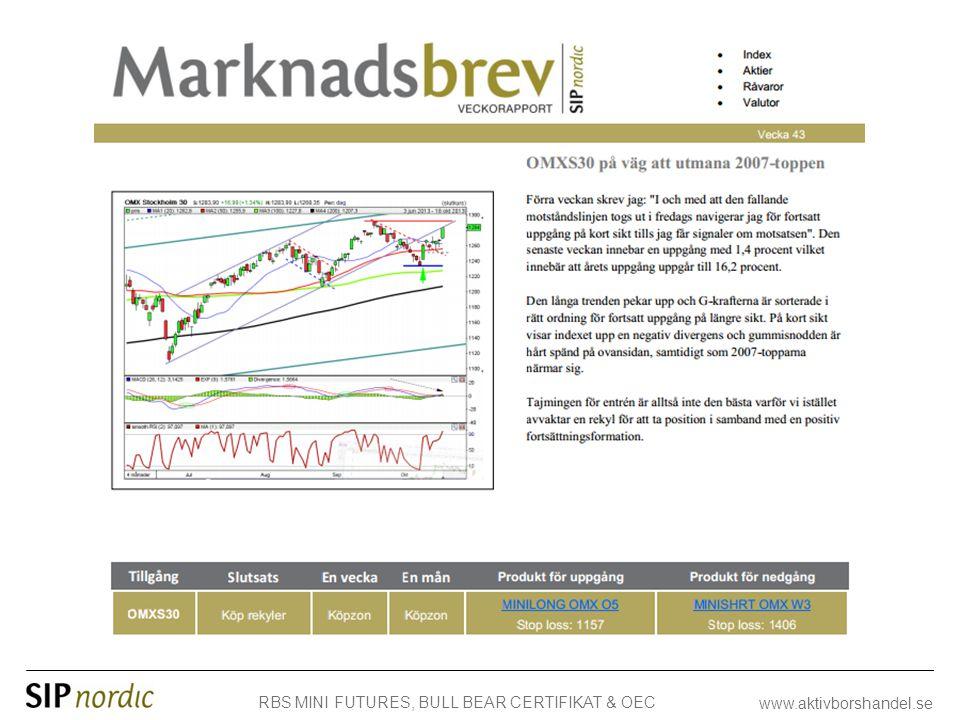 RBS MINI FUTURES, BULL BEAR CERTIFIKAT & OEC www.aktivborshandel.se