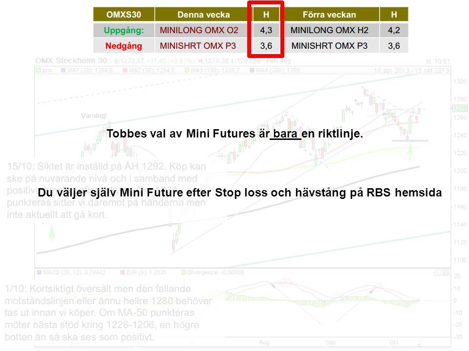 RBS MINI FUTURES, BULL BEAR CERTIFIKAT & OEC www.aktivborshandel.se Du väljer själv Mini Future efter Stop loss och hävstång på RBS hemsida Tobbes val av Mini Futures är bara en riktlinje.