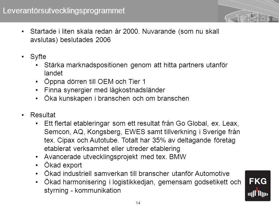 14 Leverantörsutvecklingsprogrammet •Startade i liten skala redan år 2000. Nuvarande (som nu skall avslutas) beslutades 2006 •Syfte •Stärka marknadspo