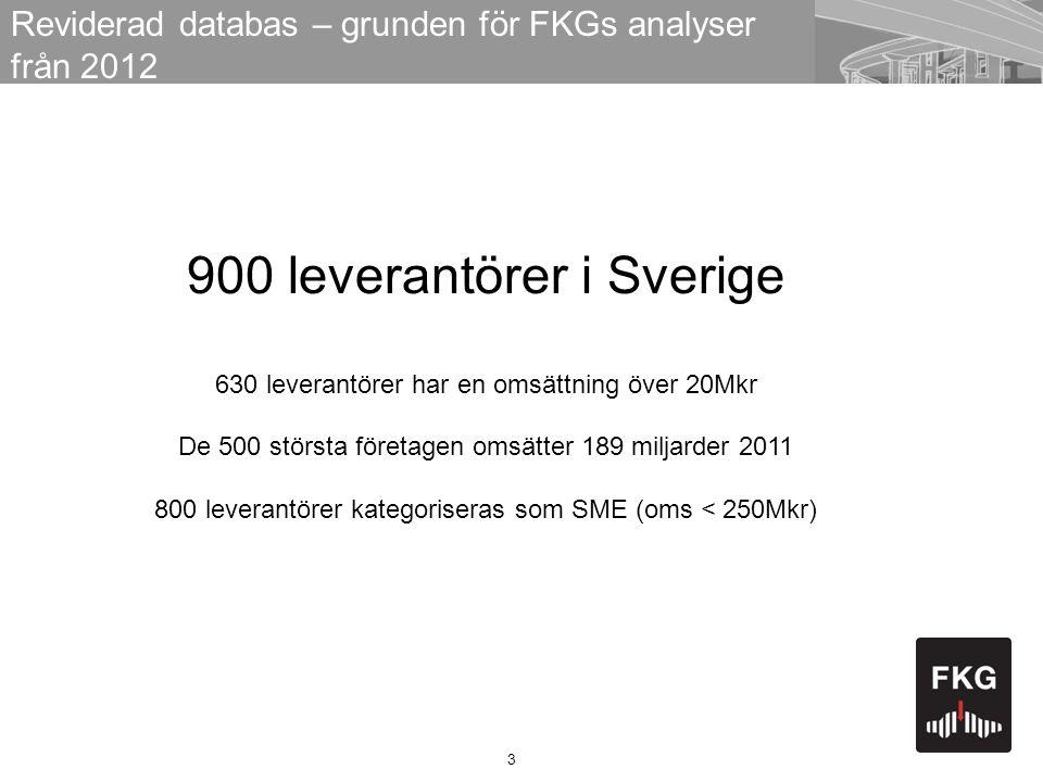 3 Reviderad databas – grunden för FKGs analyser från 2012 900 leverantörer i Sverige 630 leverantörer har en omsättning över 20Mkr De 500 största före