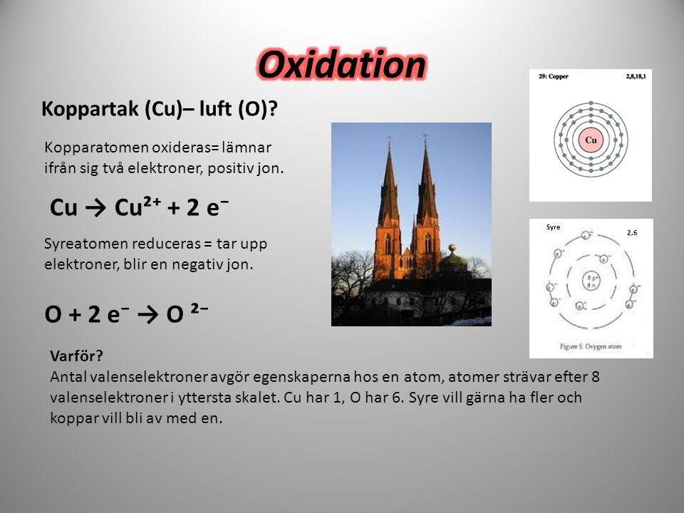 Koppartak (Cu)– luft (O)? Kopparatomen oxideras= lämnar ifrån sig två elektroner, positiv jon. Syreatomen reduceras = tar upp elektroner, blir en nega