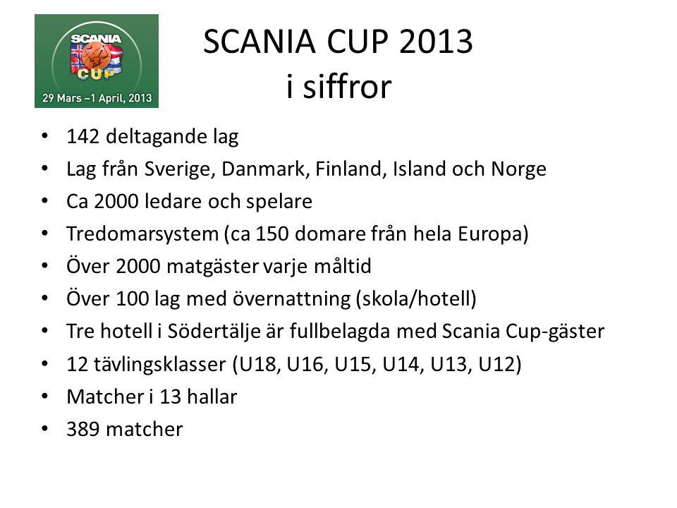 SCANIA CUP 2013 i siffror • 142 deltagande lag • Lag från Sverige, Danmark, Finland, Island och Norge • Ca 2000 ledare och spelare • Tredomarsystem (ca 150 domare från hela Europa) • Över 2000 matgäster varje måltid • Över 100 lag med övernattning (skola/hotell) • Tre hotell i Södertälje är fullbelagda med Scania Cup-gäster • 12 tävlingsklasser (U18, U16, U15, U14, U13, U12) • Matcher i 13 hallar • 389 matcher