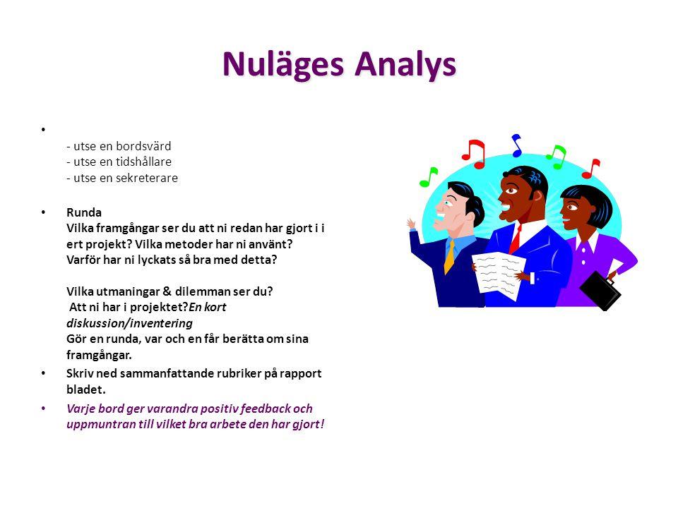 Nuläges Analys • - utse en bordsvärd - utse en tidshållare - utse en sekreterare • Runda Vilka framgångar ser du att ni redan har gjort i i ert projek