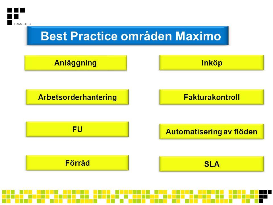 Anläggning Best Practice områden Maximo ArbetsorderhanteringFUFörrådInköpFakturakontrollAutomatisering av flödenSLA