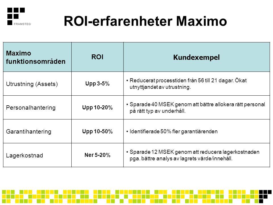 ROI-erfarenheter Maximo Maximo funktionsområden ROI Kundexempel Utrustning (Assets) Upp 3-5% •Reducerat processtiden från 56 till 21 dagar. Ökat utnyt