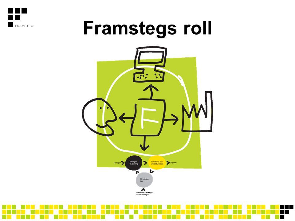 Framstegs roll