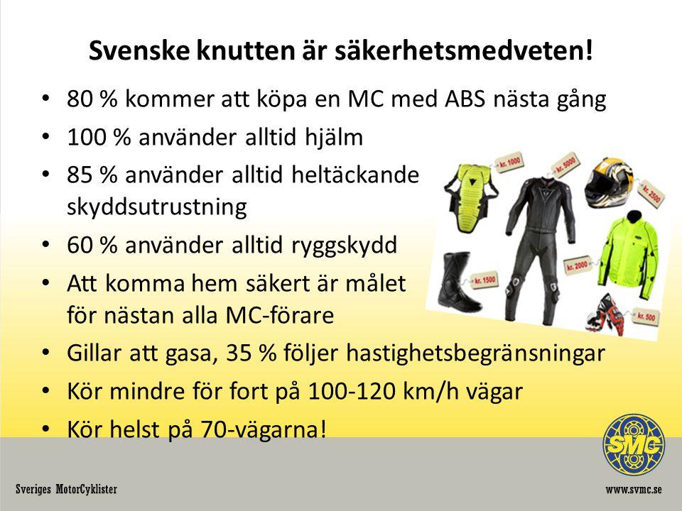 Svenske knutten är säkerhetsmedveten.