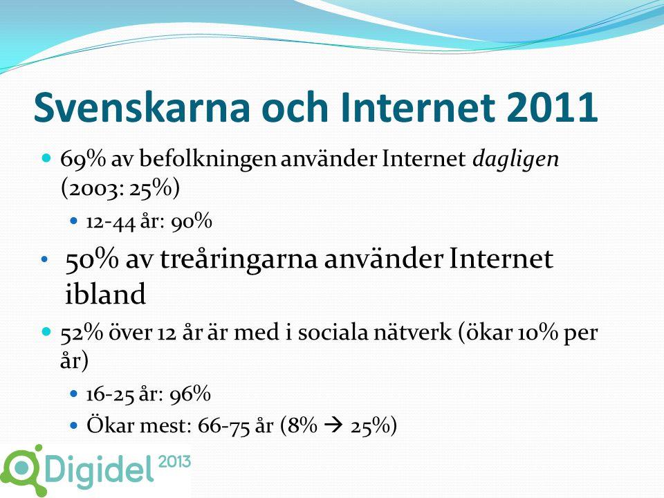 Svenskarna och Internet 2011  69% av befolkningen använder Internet dagligen (2003: 25%)  12-44 år: 90% • 50% av treåringarna använder Internet ibland  52% över 12 år är med i sociala nätverk (ökar 10% per år)  16-25 år: 96%  Ökar mest: 66-75 år (8%  25%)