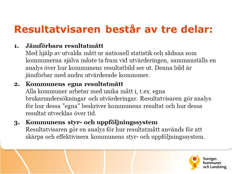 En del i nomineringsprocessen till Sveriges kvalitetskommun Kommunkompassen + Resultatvisaren