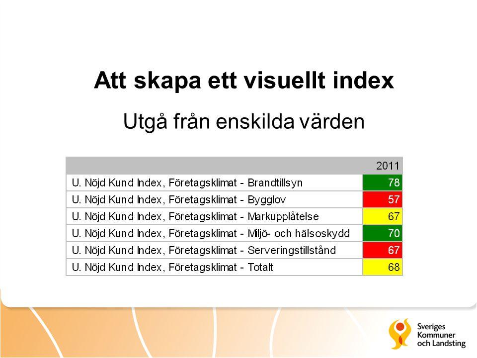 Att skapa ett visuellt index Utgå från enskilda värden