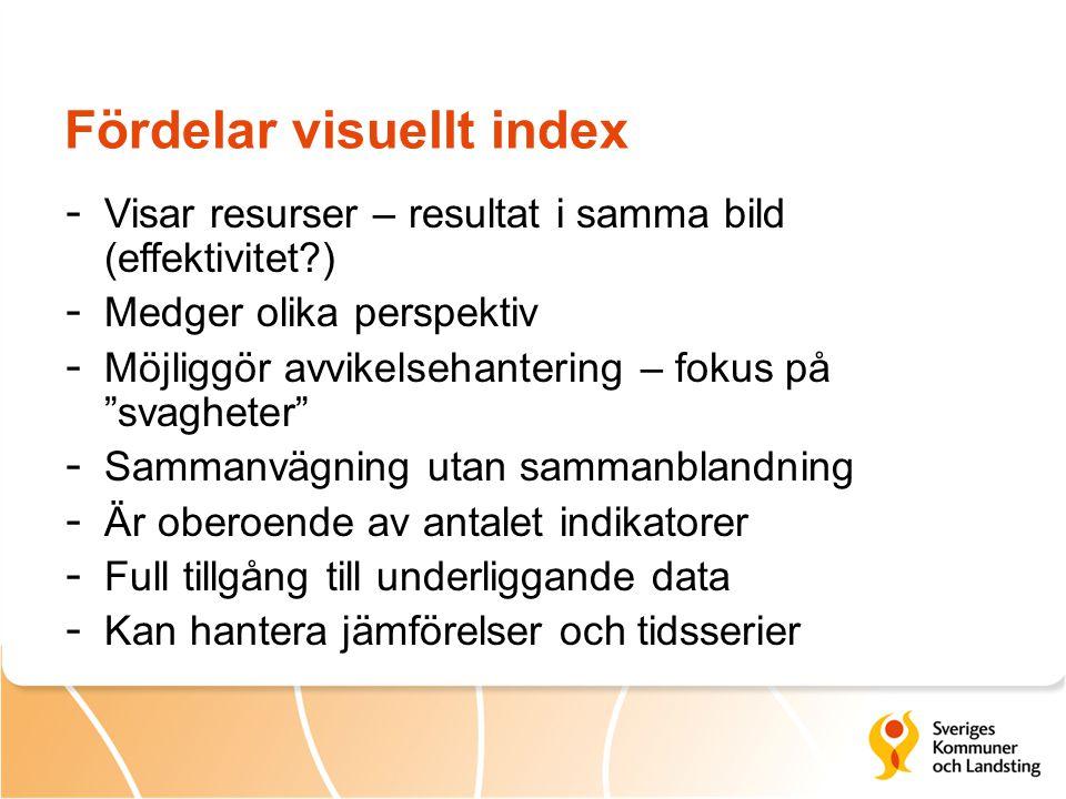 """Fördelar visuellt index - Visar resurser – resultat i samma bild (effektivitet?) - Medger olika perspektiv - Möjliggör avvikelsehantering – fokus på """""""