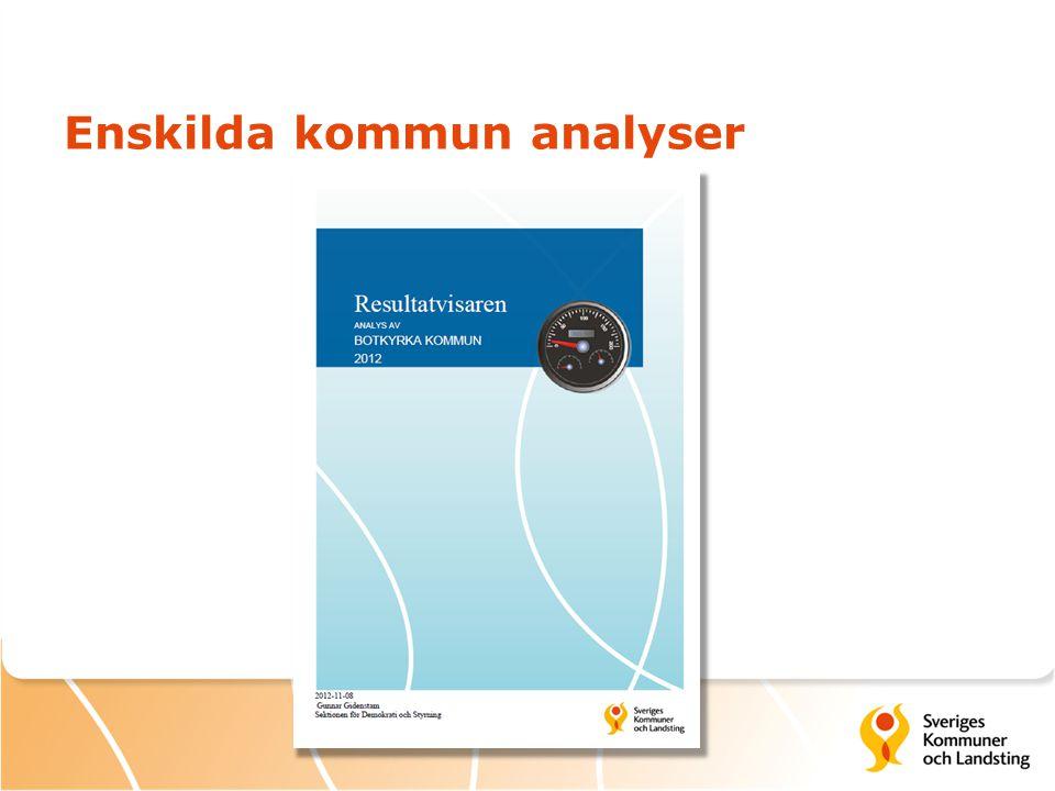 Delar i Handbok för Kommunens Kvalitet i Korthet