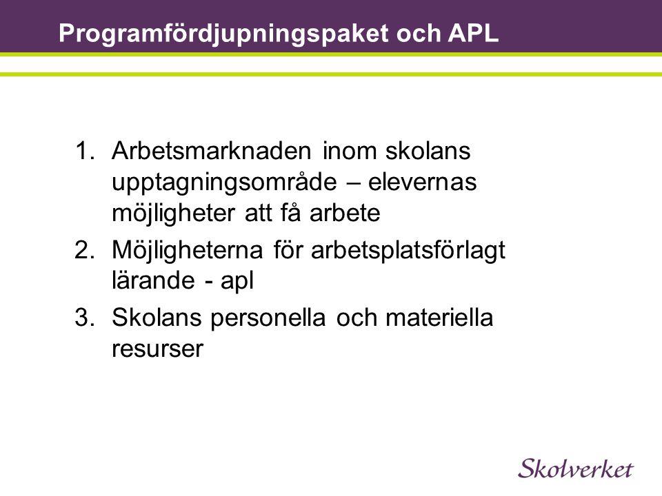 Programfördjupningspaket och APL 1.Arbetsmarknaden inom skolans upptagningsområde – elevernas möjligheter att få arbete 2.Möjligheterna för arbetsplat