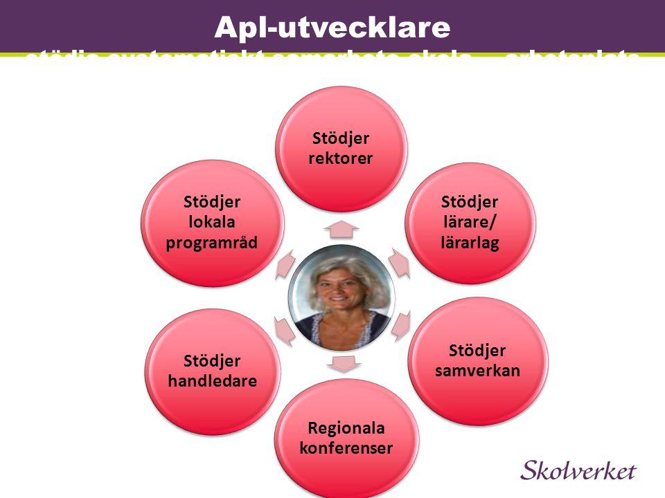 Apl-utvecklare stödja systematiskt samarbete skola ― arbetsplats Stödjer rektorer Stödjer lärare/ lärarlag Stödjer samverkan Regionala konferenser Stö