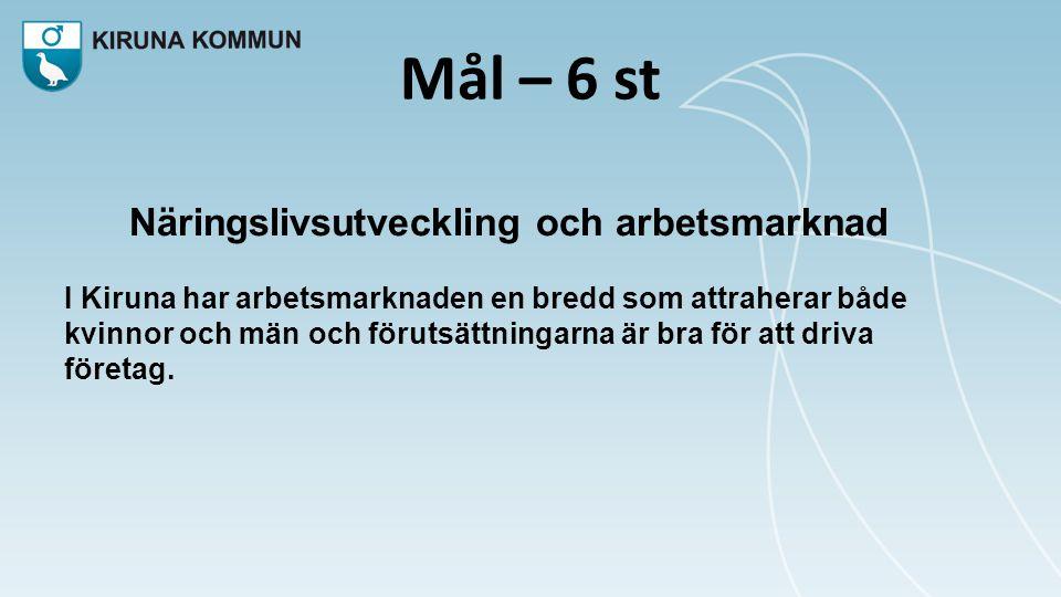 Mål – 6 st Näringslivsutveckling och arbetsmarknad I Kiruna har arbetsmarknaden en bredd som attraherar både kvinnor och män och förutsättningarna är bra för att driva företag.