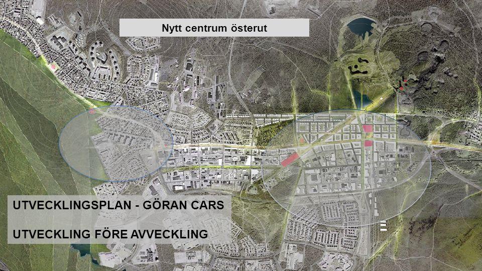 20 000 km 2 23 000 inv. 1,2 inv. / km2 Nytt centrum österut UTVECKLINGSPLAN - GÖRAN CARS UTVECKLING FÖRE AVVECKLING